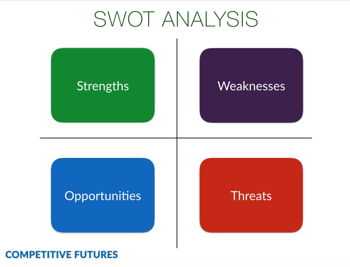 swot analysis of better place How to conduct a swot analysis — strengths, weaknesses, opportunities,   while you can do it yourself, it is often better to bring in an outside  phones to  place an order with an online seller, often while still in the store.