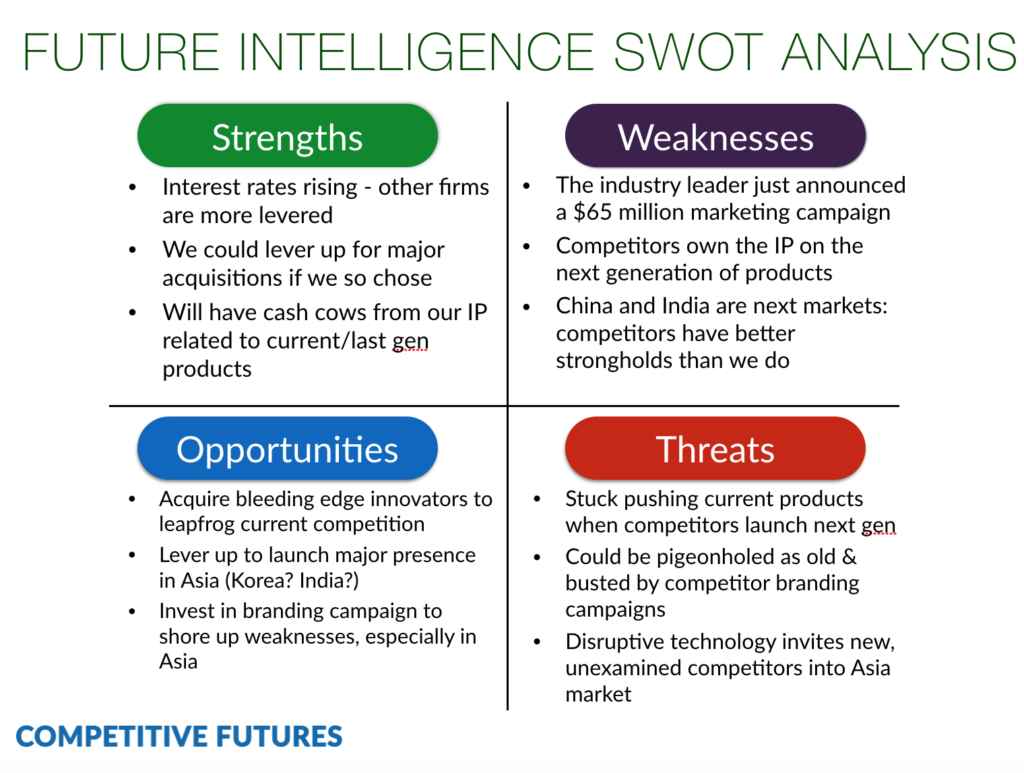 Why Swot Analysis Sucks And How To Make It Better With